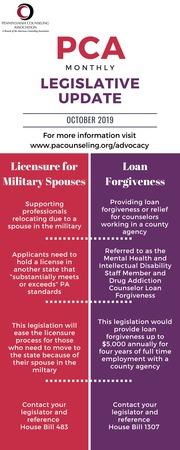 PCA Legislative Oct 2019